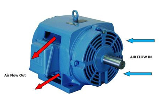 The Importance Of Motor Enclosure Type